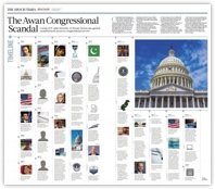 Congressional Scandal