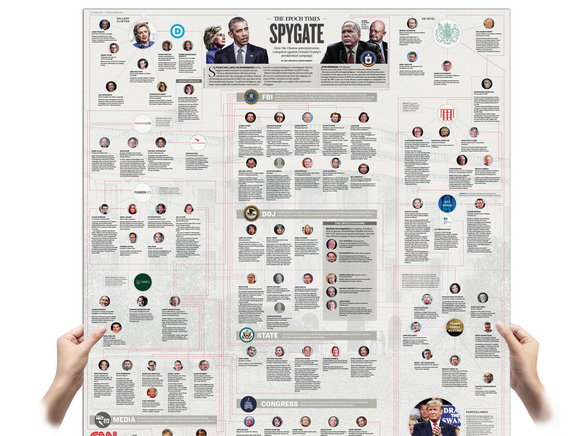 Spygate: The True Story of Collusion